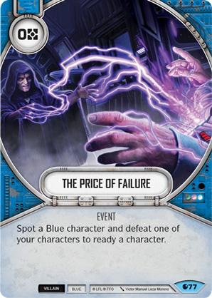 Il Prezzo del Fallimento